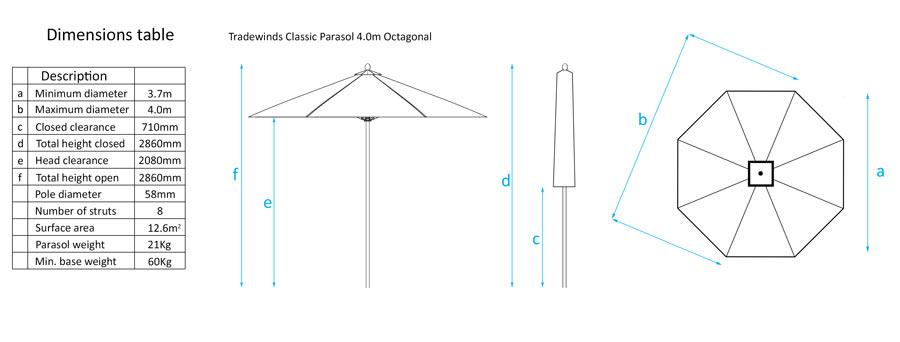Tradewinds Classic 4.0m octagonal parasol dimensions